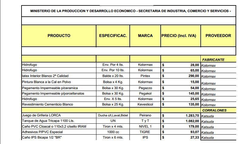 Lista de precios de construccion materiales de for Costo de la construccion