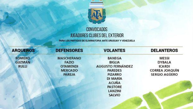 Ya está la lista oficial de Sampaoli: sacó a Higuaín y metió a Agüero.