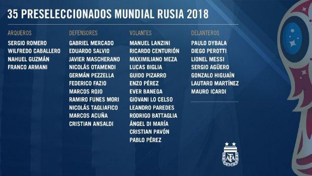 Oficial: Sampaoli dio a conocer la lista de los 35 jugadores preseleccionados al Mundial